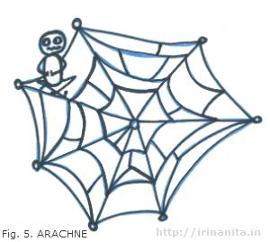 ArachneF2